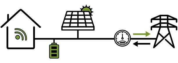 esquema-autoconsumo-con-baterias